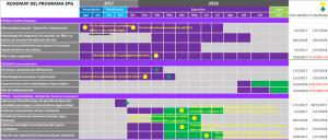 Roadmap de programa